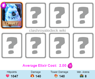 Best Clash Royale Decks With Ice Golem