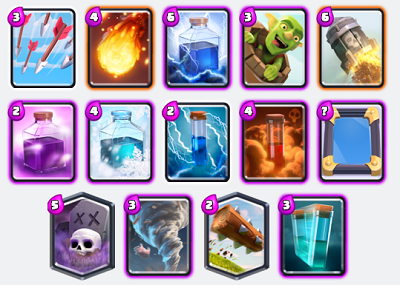 Clash Royale all Spell Cards
